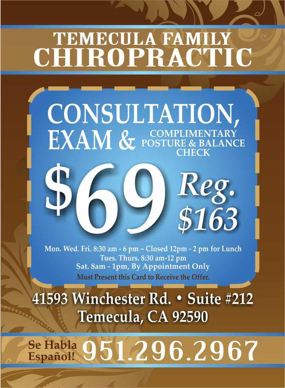 Consultation + Exam Only $69!